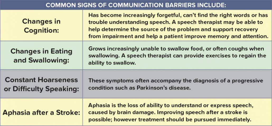 Common Signs of Communication Barriers